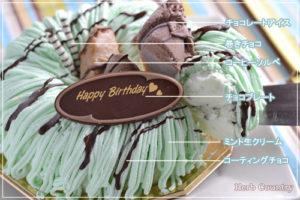 チョコミントアイスケーキ